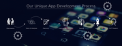 Dallas app development | Mobile App Developers Dallas - BYV Digital